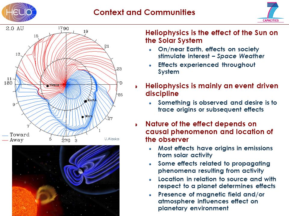 Heliophysics Integrated Observatory (HELIO) 4 Context and Communities Heliophysics is the effect of the Sun on the Solar System On/near Earth, effects on society stimulate interest – Space Weather Effects experienced throughout System Heliophysics is mainly an event driven discipline Something is observed and desire is to trace origins or subsequent effects Nature of the effect depends on causal phenomenon and location of the observer Most effects have origins in emissions from solar activity Some effects related to propagating phenomena resulting from activity Location in relation to source and with respect to a planet determines effects Presence of magnetic field and/or atmosphere influences effect on planetary environment U.Alaska