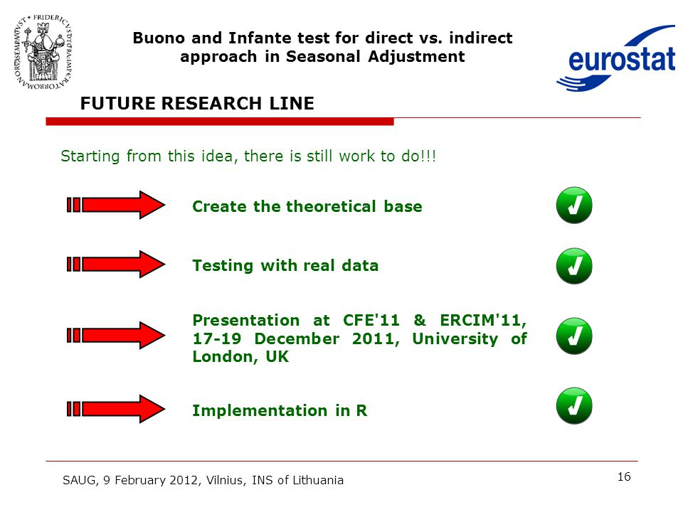 16 FUTURE RESEARCH LINE Starting from this idea, there is still work to do!!! Implementation in R Presentation at CFE'11 & ERCIM'11, 17-19 December 20
