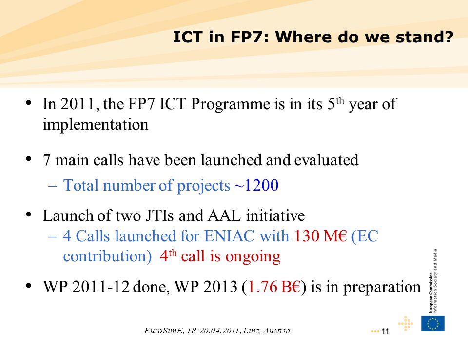 11 In 2011, the FP7 ICT Programme is in its 5 th year of implementation 7 main calls have been launched and evaluated –Total number of projects ~1200