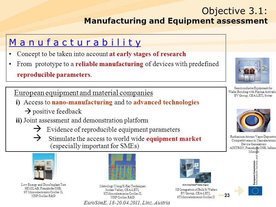 23 European equipment and material companies i) Access to nano-manufacturing and to advanced technologies  positive feedback ii) Joint assessment and