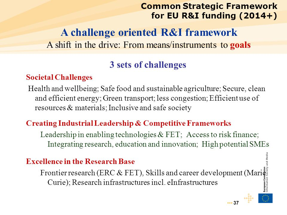 37 Common Strategic Framework for EU R&I funding (2014+) 3 sets of challenges Societal Challenges Health and wellbeing; Safe food and sustainable agri