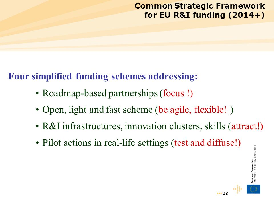 38 Four simplified funding schemes addressing: Roadmap-based partnerships (focus !) Open, light and fast scheme (be agile, flexible! ) R&I infrastruct