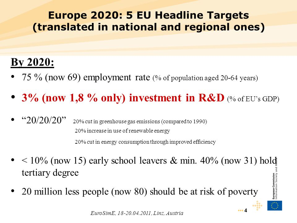 4 Europe 2020: 5 EU Headline Targets (translated in national and regional ones) By 2020: 75 % (now 69) employment rate (% of population aged 20-64 yea