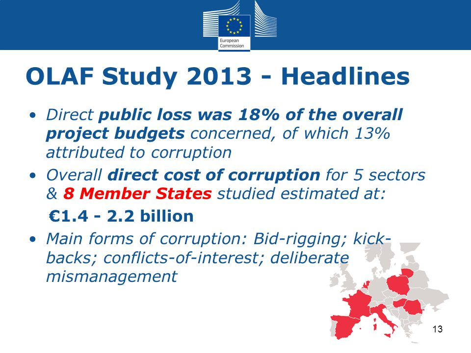OLAF Study 2013 - Headlines 13 Direct public loss was 18% of the overall project budgets concerned, of which 13% attributed to corruption Overall dire