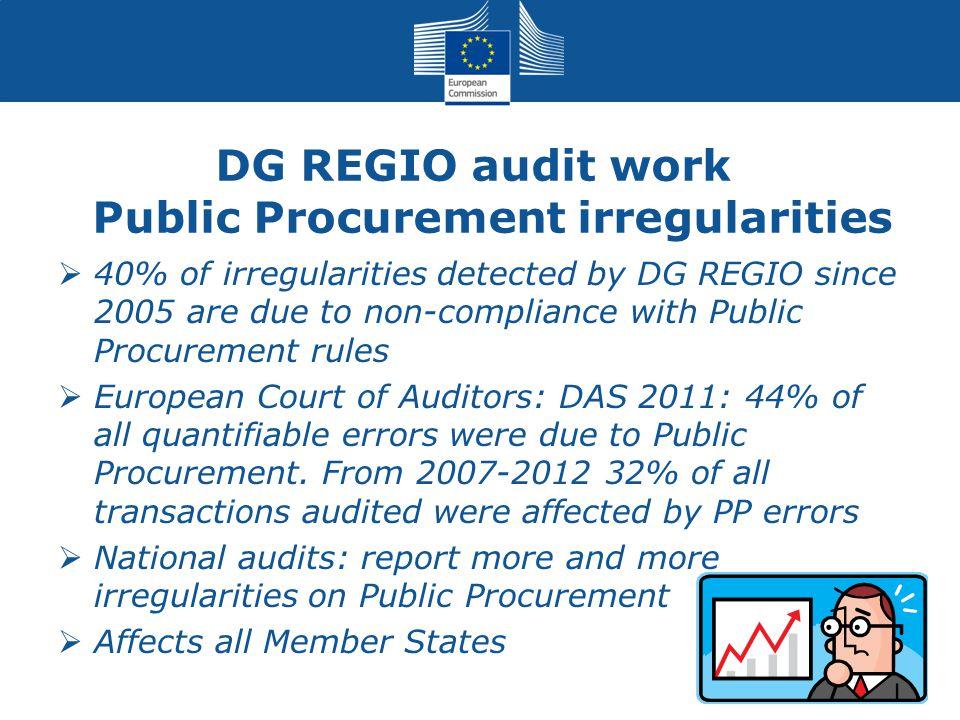 DG REGIO audit work Public Procurement irregularities  40% of irregularities detected by DG REGIO since 2005 are due to non-compliance with Public Procurement rules  European Court of Auditors: DAS 2011: 44% of all quantifiable errors were due to Public Procurement.