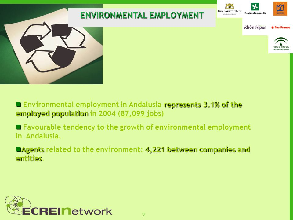 99 ENVIRONMENTAL EMPLOYMENT represents 3.1% of the employed population Environmental employment in Andalusia represents 3.1% of the employed populatio