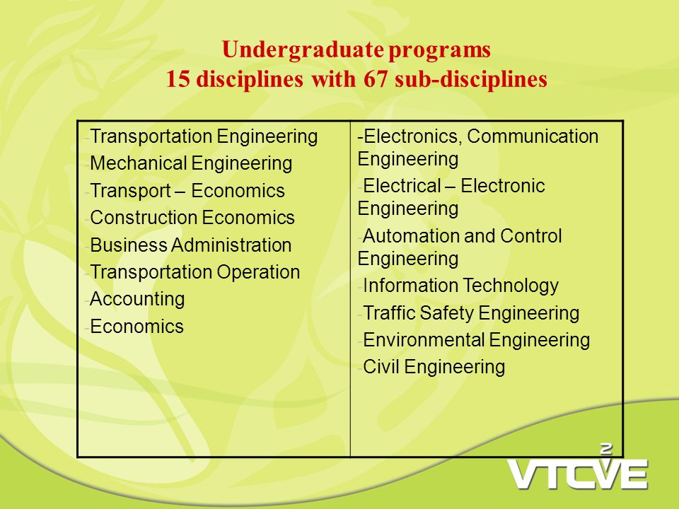 Undergraduate programs 15 disciplines with 67 sub-disciplines - Transportation Engineering - Mechanical Engineering - Transport – Economics - Construction Economics - Business Administration - Transportation Operation - Accounting - Economics -Electronics, Communication Engineering - Electrical – Electronic Engineering - Automation and Control Engineering - Information Technology - Traffic Safety Engineering - Environmental Engineering - Civil Engineering