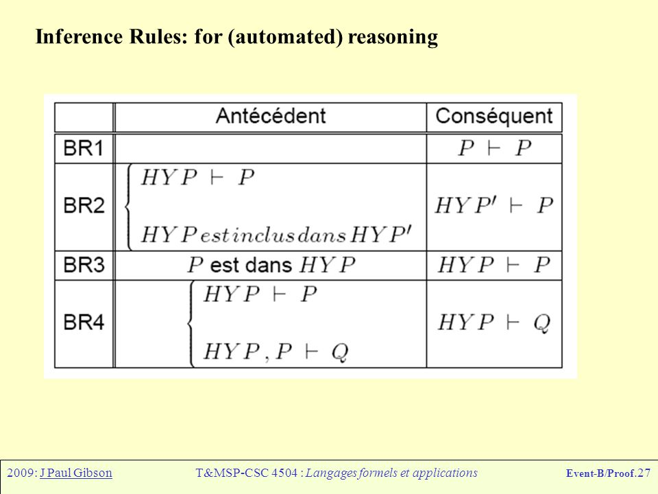 2009: J Paul GibsonT&MSP-CSC 4504 : Langages formels et applications Event-B/Proof.27 Inference Rules: for (automated) reasoning