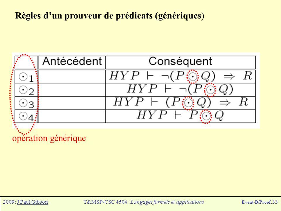 2009: J Paul GibsonT&MSP-CSC 4504 : Langages formels et applications Event-B/Proof.33 Règles d'un prouveur de prédicats (génériques) opération génériq