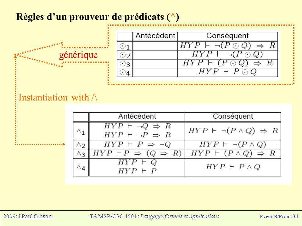 2009: J Paul GibsonT&MSP-CSC 4504 : Langages formels et applications Event-B/Proof.34 Règles d'un prouveur de prédicats (^) générique Instantiation wi