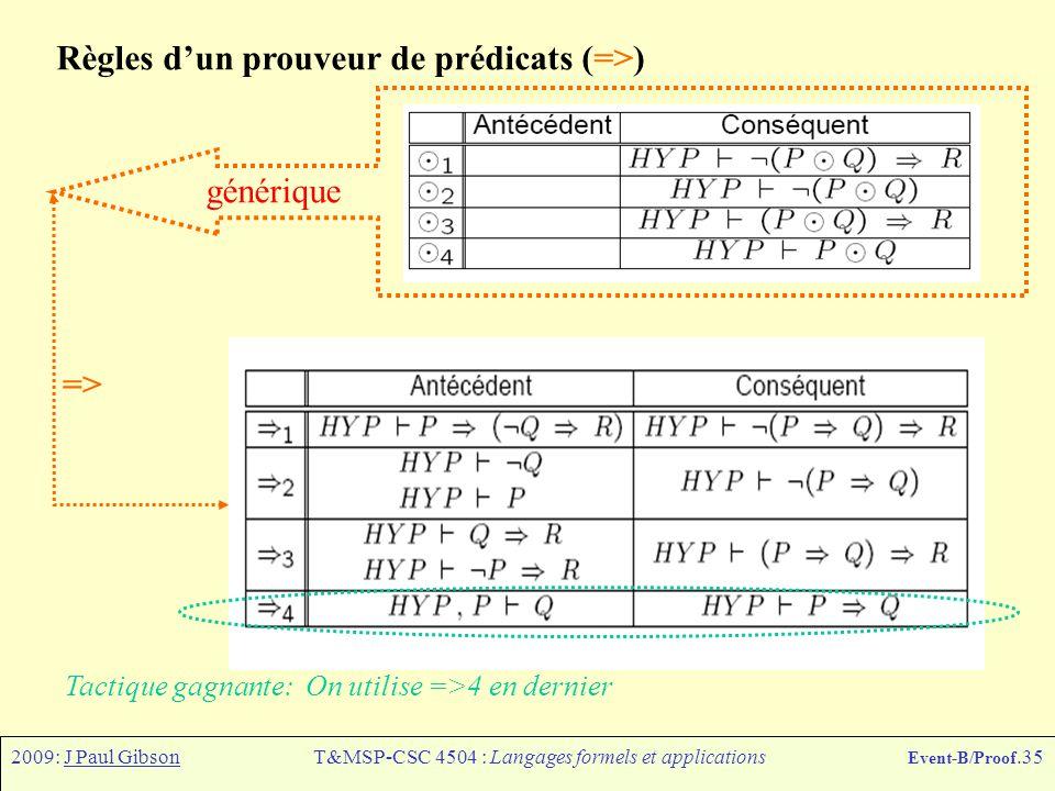 2009: J Paul GibsonT&MSP-CSC 4504 : Langages formels et applications Event-B/Proof.35 Règles d'un prouveur de prédicats (=>) générique Tactique gagnan