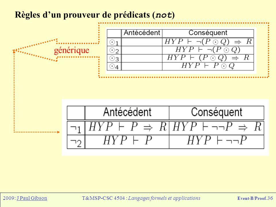 2009: J Paul GibsonT&MSP-CSC 4504 : Langages formels et applications Event-B/Proof.36 Règles d'un prouveur de prédicats ( not ) générique
