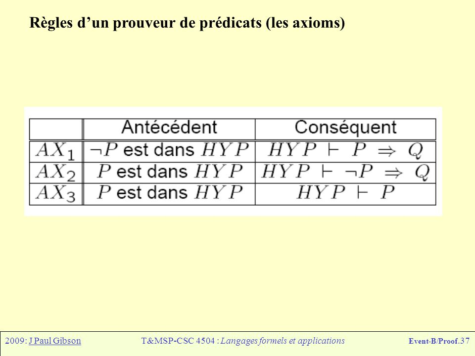 2009: J Paul GibsonT&MSP-CSC 4504 : Langages formels et applications Event-B/Proof.37 Règles d'un prouveur de prédicats (les axioms)