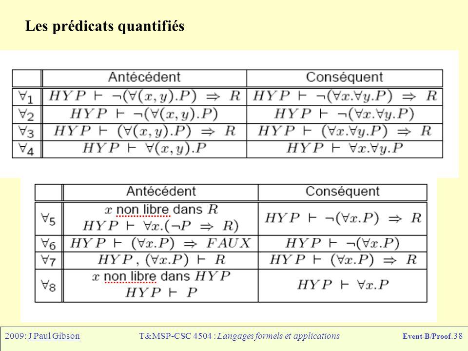 2009: J Paul GibsonT&MSP-CSC 4504 : Langages formels et applications Event-B/Proof.38 Les prédicats quantifiés