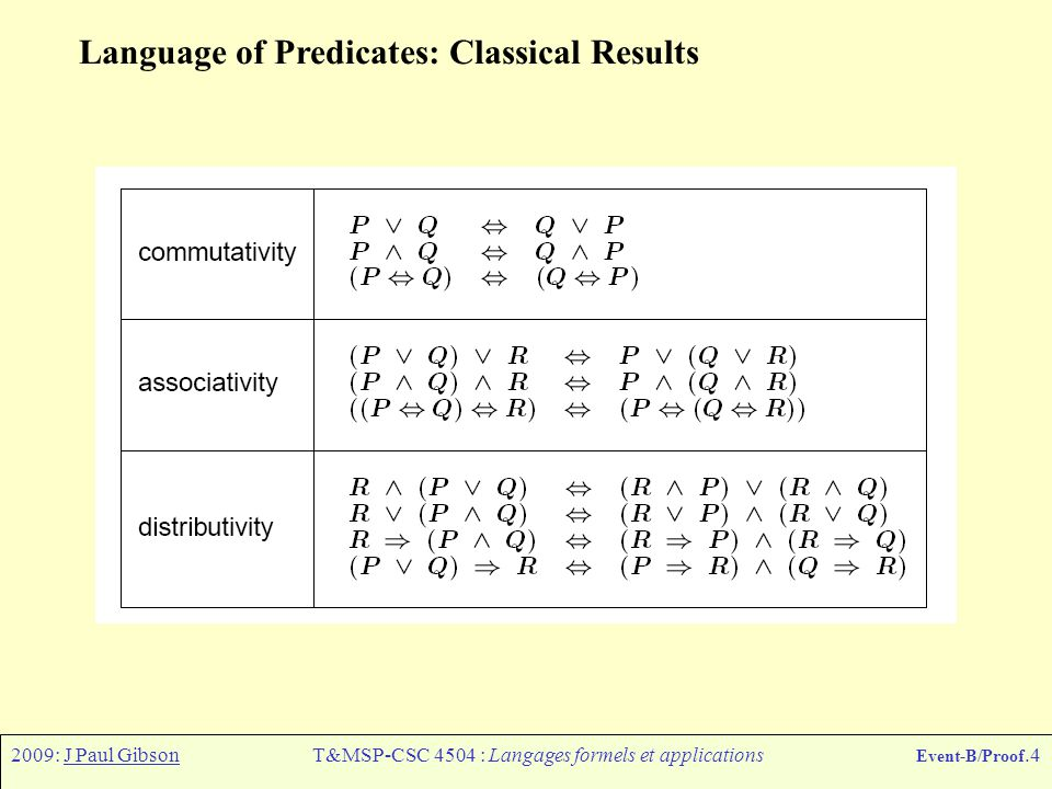 2009: J Paul GibsonT&MSP-CSC 4504 : Langages formels et applications Event-B/Proof.4 Language of Predicates: Classical Results