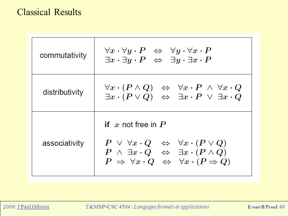 2009: J Paul GibsonT&MSP-CSC 4504 : Langages formels et applications Event-B/Proof.49 Classical Results