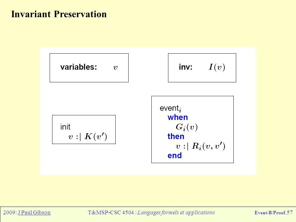2009: J Paul GibsonT&MSP-CSC 4504 : Langages formels et applications Event-B/Proof.57 Invariant Preservation