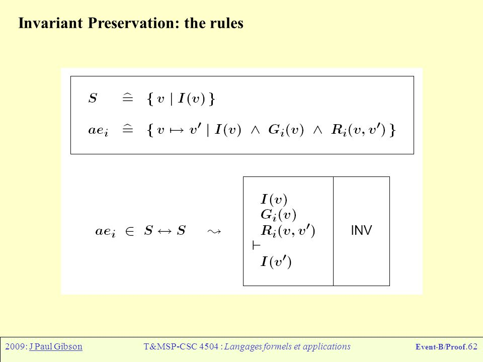 2009: J Paul GibsonT&MSP-CSC 4504 : Langages formels et applications Event-B/Proof.62 Invariant Preservation: the rules