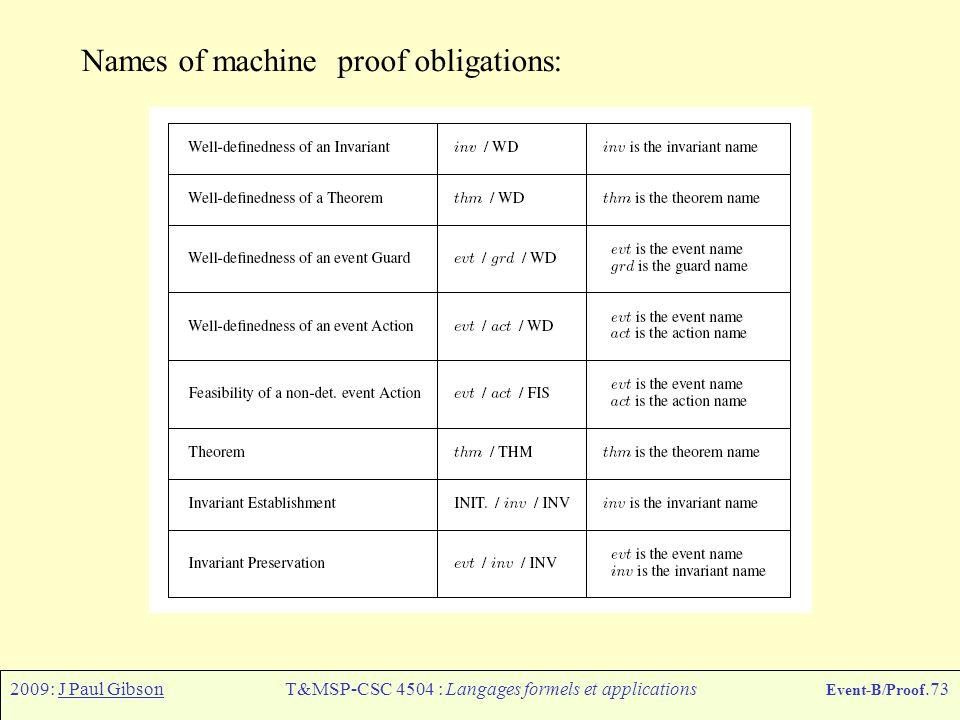 2009: J Paul GibsonT&MSP-CSC 4504 : Langages formels et applications Event-B/Proof.73 Names of machine proof obligations: