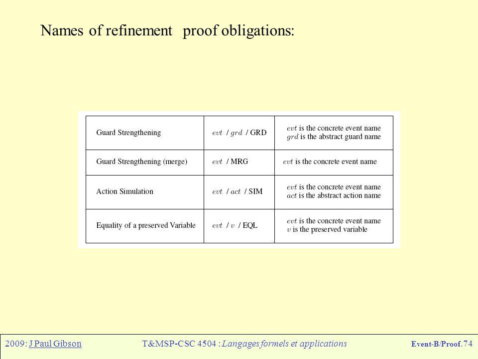 2009: J Paul GibsonT&MSP-CSC 4504 : Langages formels et applications Event-B/Proof.74 Names of refinement proof obligations: