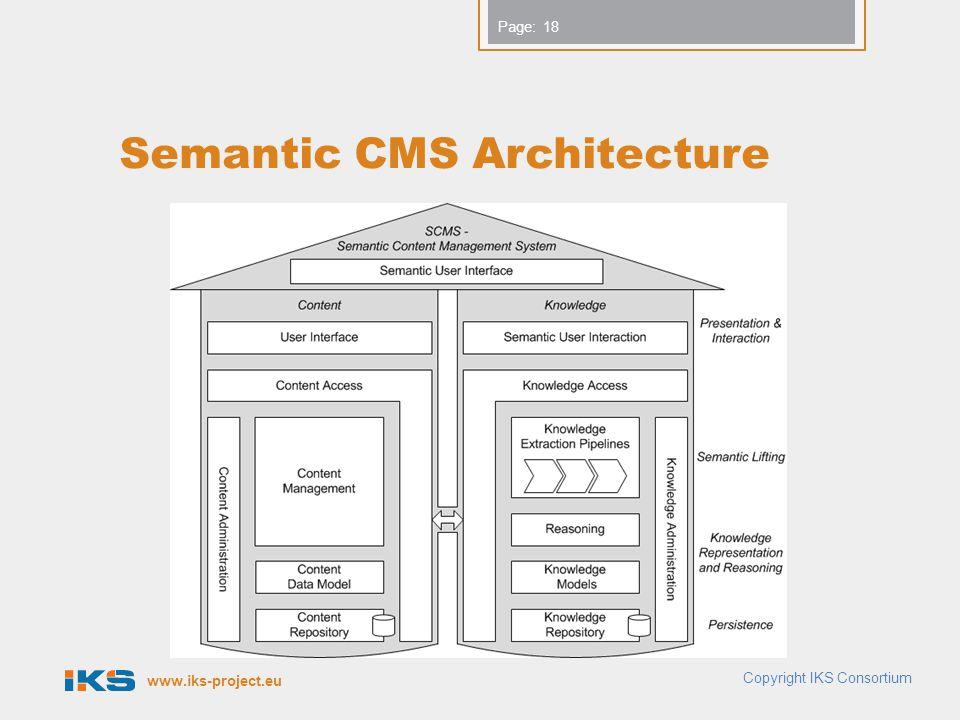 www.iks-project.eu Page: Semantic CMS Architecture Copyright IKS Consortium 18