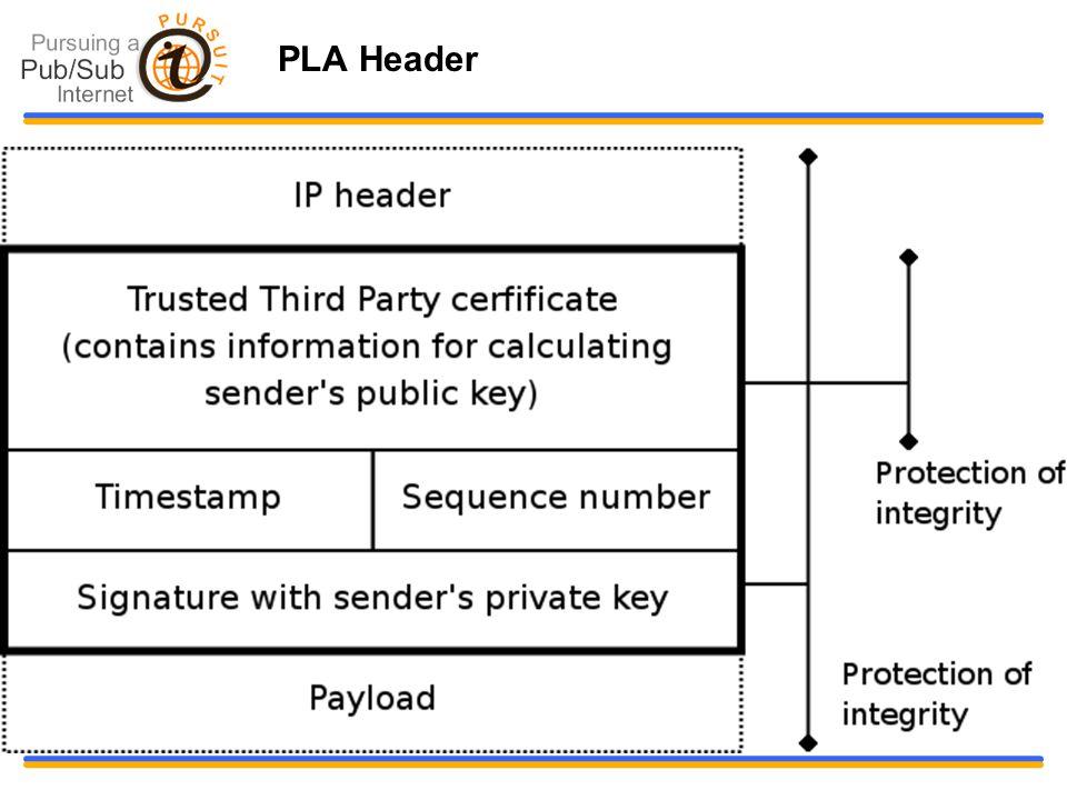 PLA Header