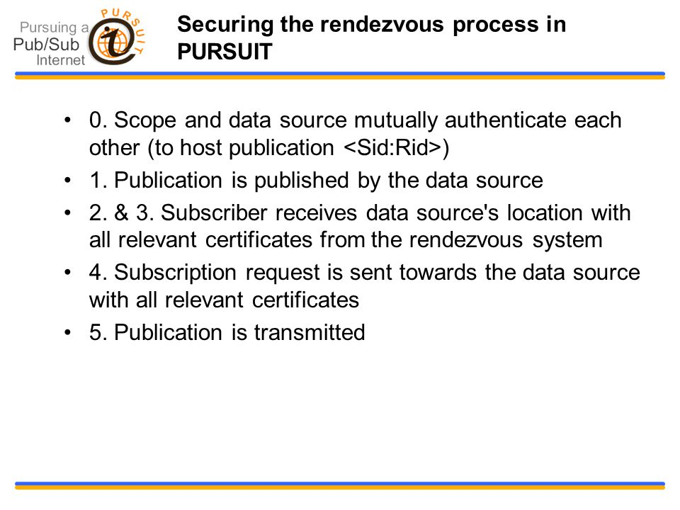 0. Scope and data source mutually authenticate each other (to host publication )‏ 1.