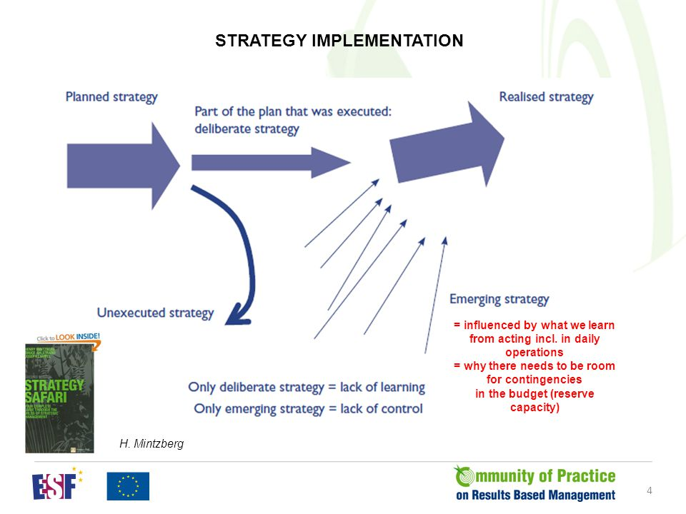 25 Strategy Learning Tactics (strat.initiatives) Actions (incl.