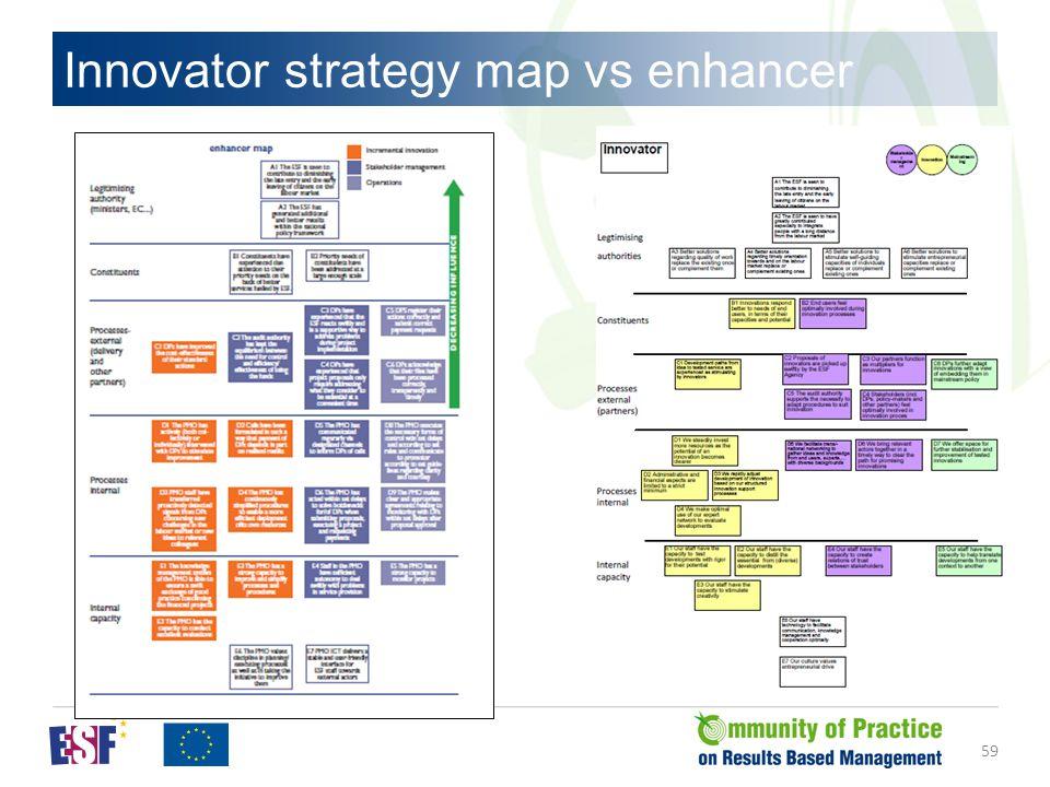 Innovator strategy map vs enhancer 59