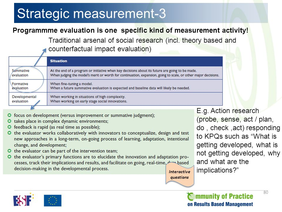 Strategic measurement-3 80 E.g.