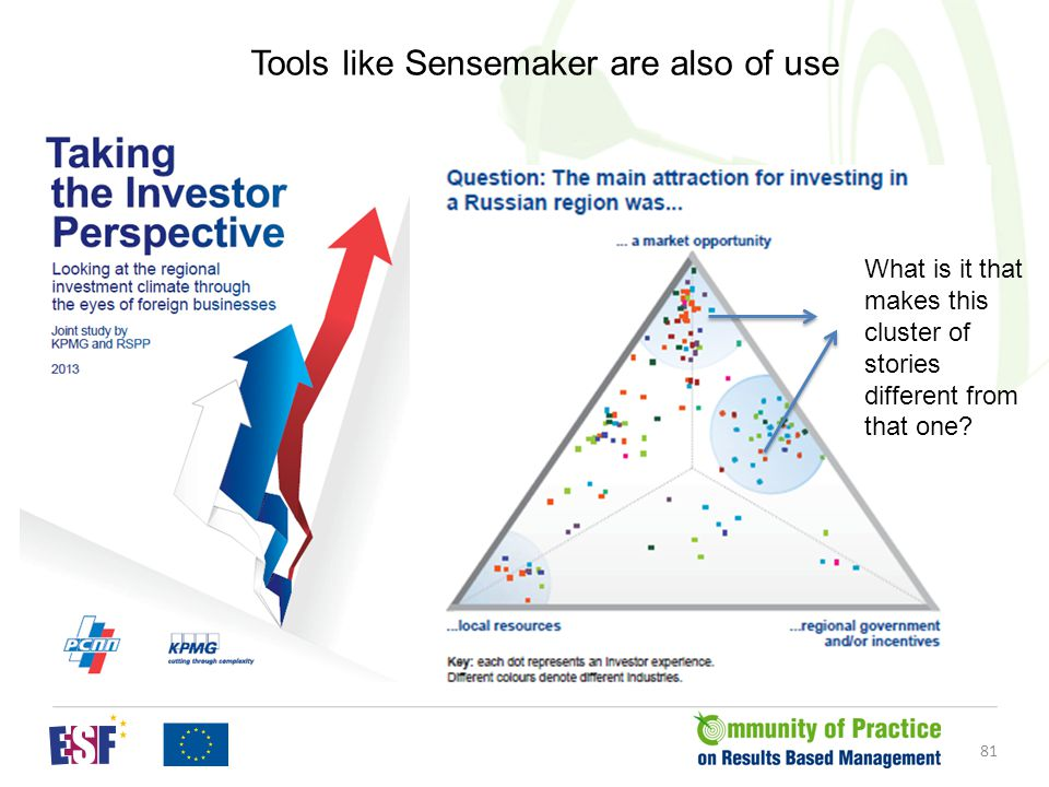 81 Tools like Sensemaker are also of use What is it that makes this cluster of stories different from that one?