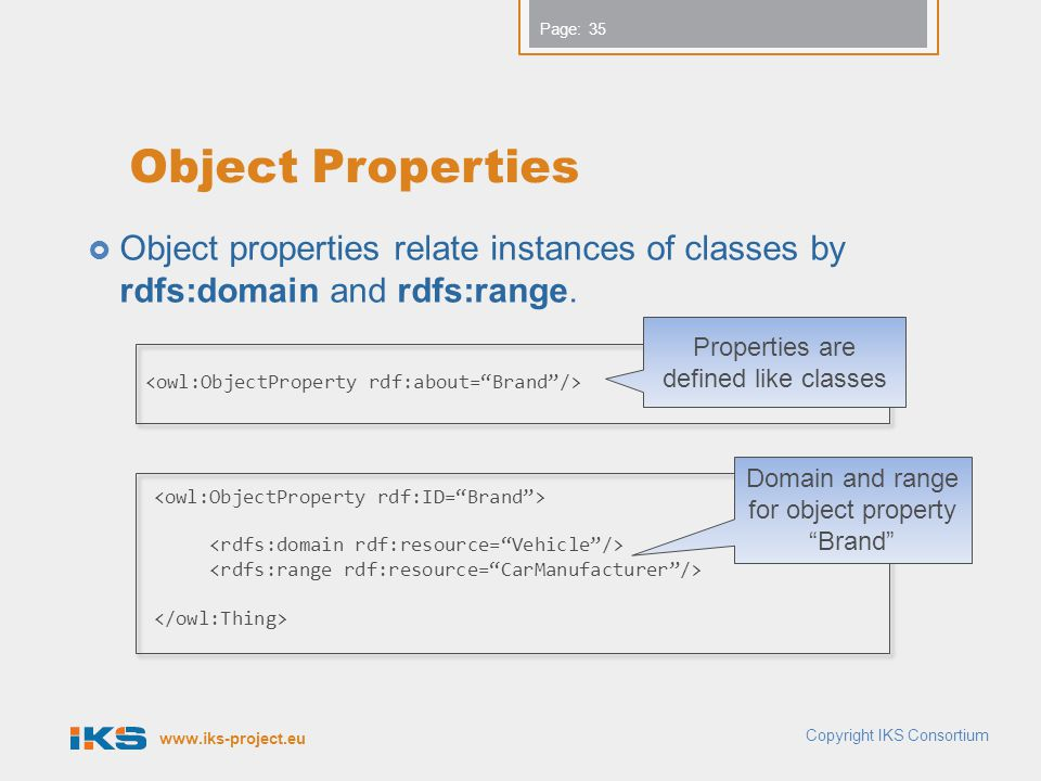 www.iks-project.eu Page:  Object properties relate instances of classes by rdfs:domain and rdfs:range.
