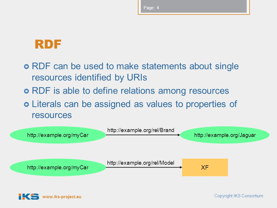 www.iks-project.eu Page: RDF  RDF can be used to make statements about single resources identified by URIs  RDF is able to define relations among resources  Literals can be assigned as values to properties of resources Copyright IKS Consortium 4 http://example.org/myCarhttp://example.org/Jaguar http://example.org/rel/Brand XF http://example.org/rel/Model http://example.org/myCar