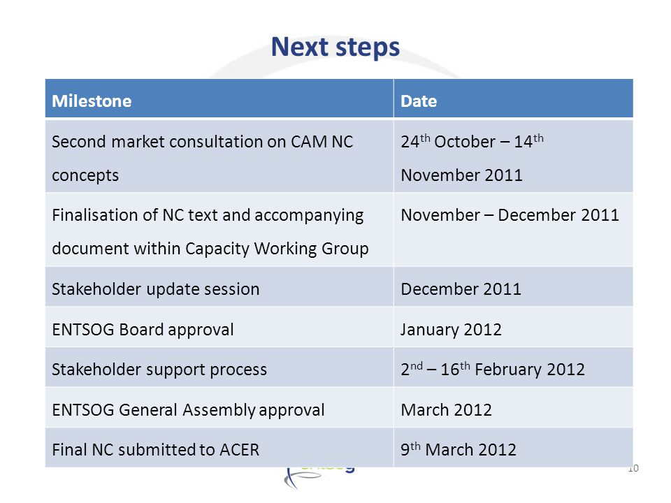 Next steps 10 MilestoneDate Second market consultation on CAM NC concepts 24 th October – 14 th November 2011 Finalisation of NC text and accompanying document within Capacity Working Group November – December 2011 Stakeholder update sessionDecember 2011 ENTSOG Board approvalJanuary 2012 Stakeholder support process2 nd – 16 th February 2012 ENTSOG General Assembly approvalMarch 2012 Final NC submitted to ACER9 th March 2012