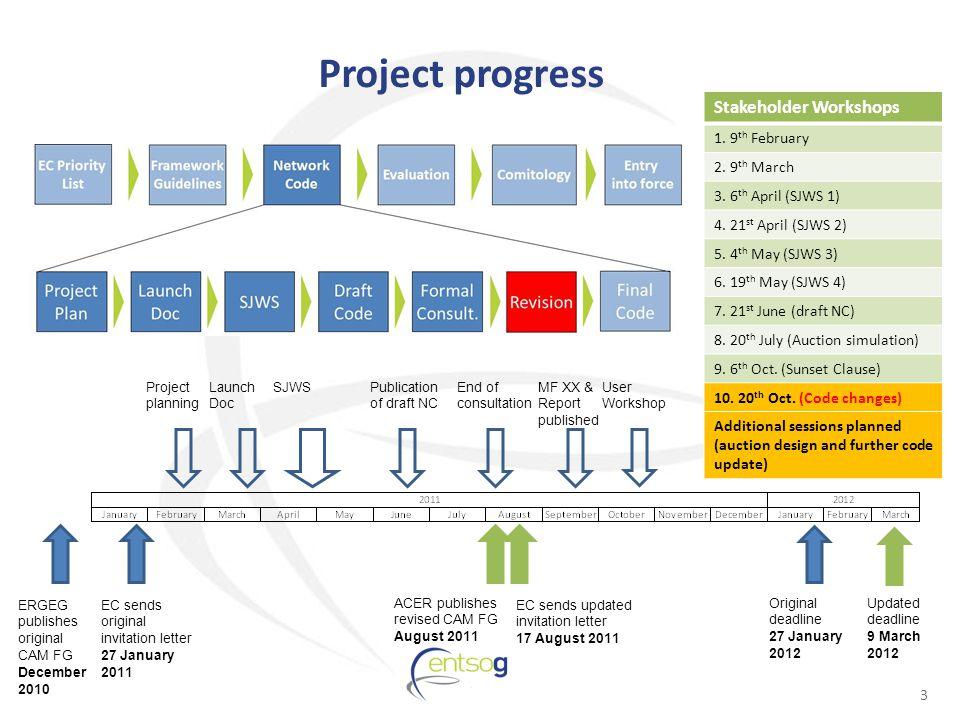 Project progress 3 Stakeholder Workshops 1. 9 th February 2.