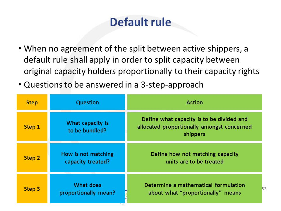 Default rule When no agreement of the split between active shippers, a default rule shall apply in order to split capacity between original capacity holders proportionally to their capacity rights Questions to be answered in a 3-step-approach 52 Determine a mathematical formulation about what proportionally means Define what capacity is to be divided and allocated proportionally amongst concerned shippers Define how not matching capacity units are to be treated Step 1 Step 2 Step 3 What capacity is to be bundled.