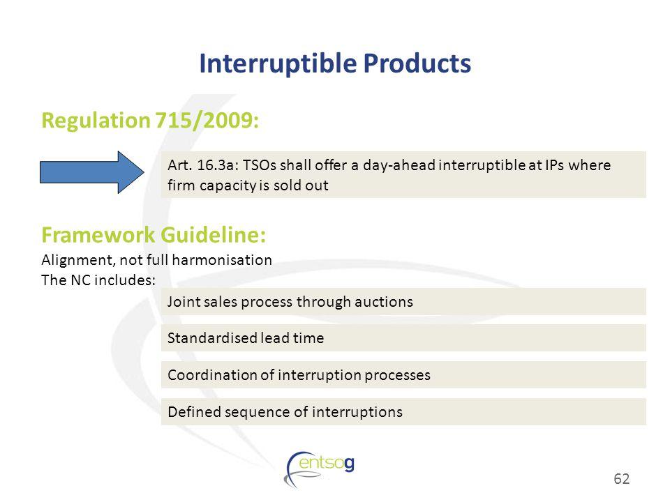 Interruptible Products 62 Regulation 715/2009: Art.