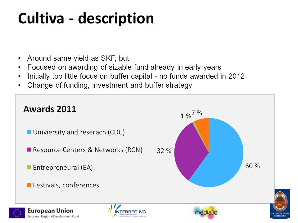 Cultiva - description Around same yield as SKF, but Focused on awarding of sizable fund already in early years Initially too little focus on buffer capital - no funds awarded in 2012 Change of funding, investment and buffer strategy