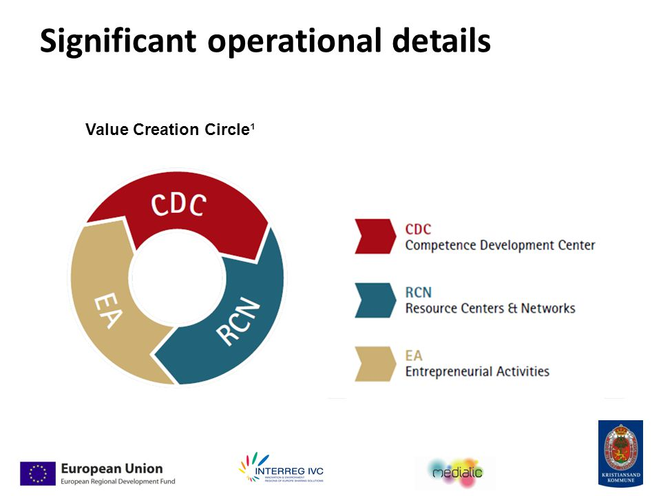 Significant operational details