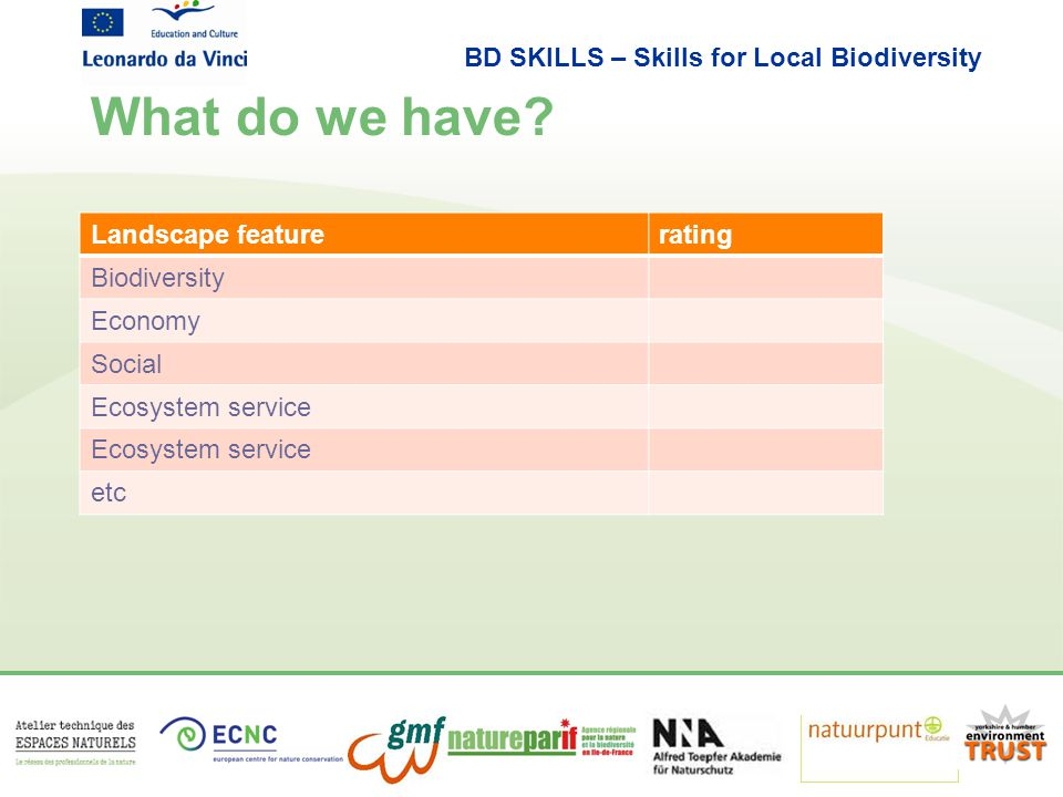 BD SKILLS – Skills for Local Biodiversity What do we have.