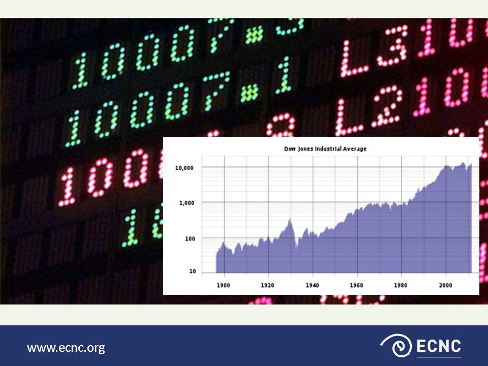 www.ecnc.org