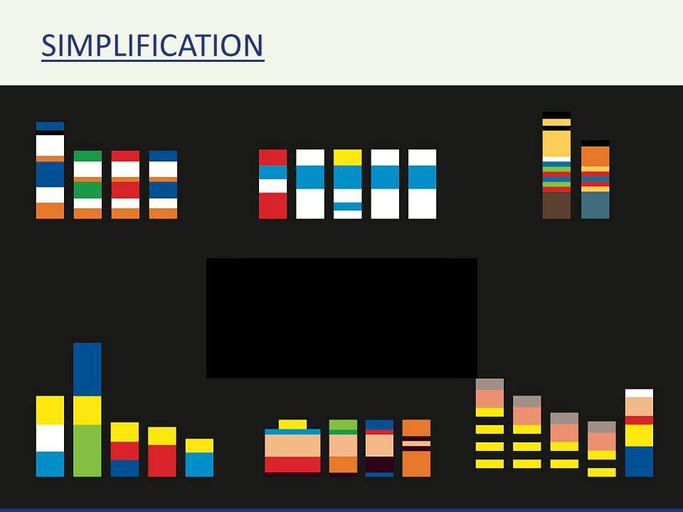 www.ecnc.org SIMPLIFICATION