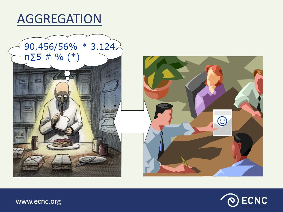 90,456/56% * 3.124. π∑5 # % (*) ☺ AGGREGATION