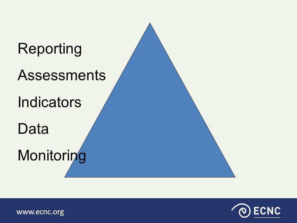 www.ecnc.org Reporting Assessments Indicators Data Monitoring