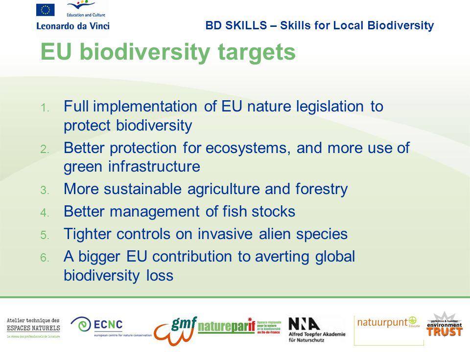 BD SKILLS – Skills for Local Biodiversity EU biodiversity targets 1.