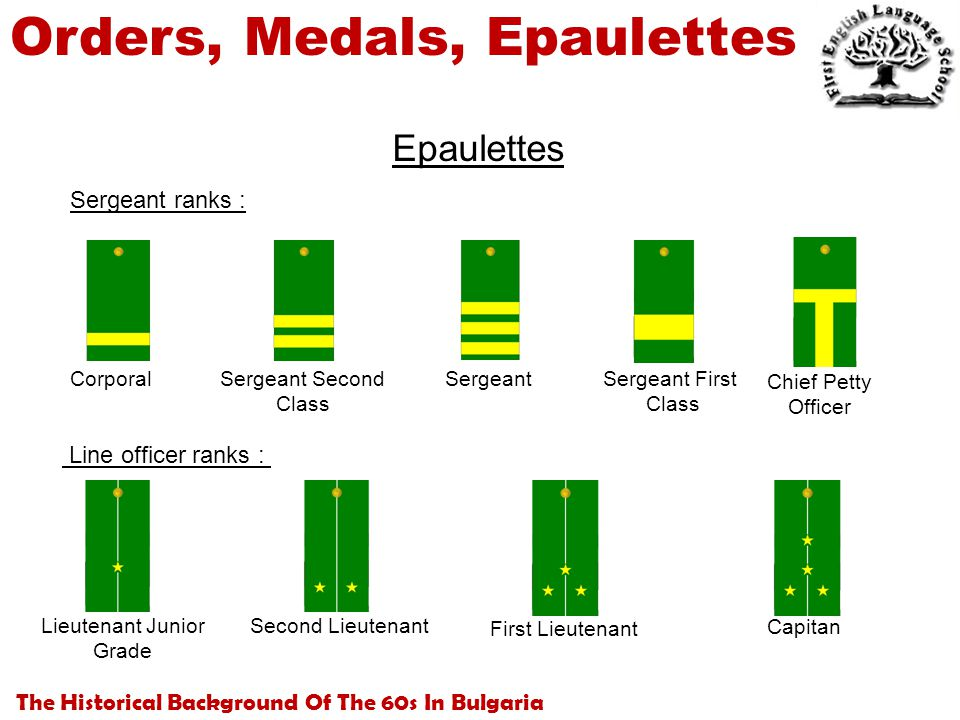 The Historical Background Of The 60s In Bulgaria Orders, Medals, Epaulettes Epaulettes Sergeant ranks : CorporalSergeant Second Class SergeantSergeant