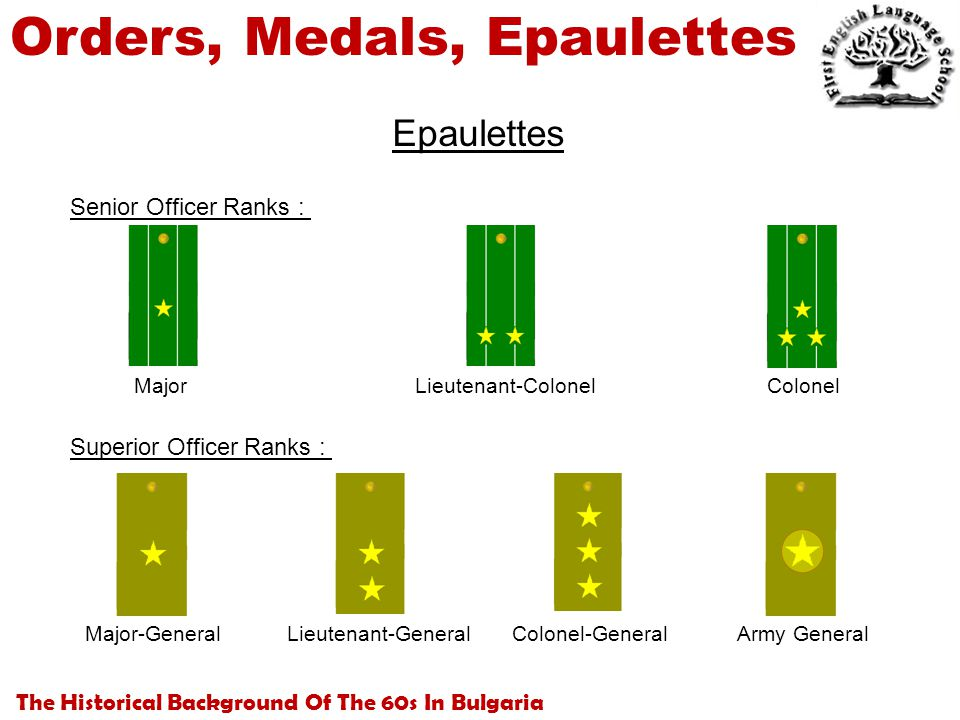 The Historical Background Of The 60s In Bulgaria Orders, Medals, Epaulettes Epaulettes Senior Officer Ranks : Superior Officer Ranks : MajorLieutenant