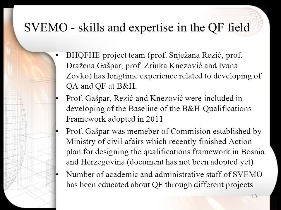 SVEMO - skills and expertise in the QF field BHQFHE project team (prof. Snježana Rezić, prof. Dražena Gašpar, prof. Zrinka Knezović and Ivana Zovko) h