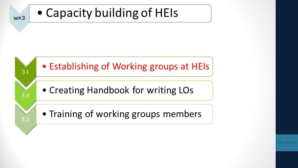 WP.3 Capacity building of HEIs Mile Dželalija 3.1 Establishing of Working groups at HEIs 3.2 Creating Handbook for writing LOs 3.3 Training of working