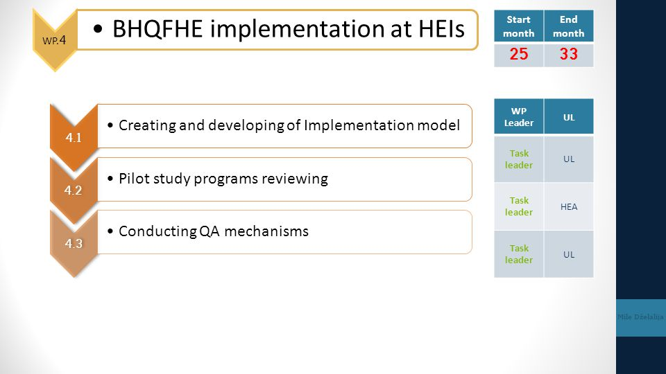 WP.4 BHQFHE implementation at HEIs Mile Dželalija 4.1 Creating and developing of Implementation model 4.2 Pilot study programs reviewing 4.3 Conductin